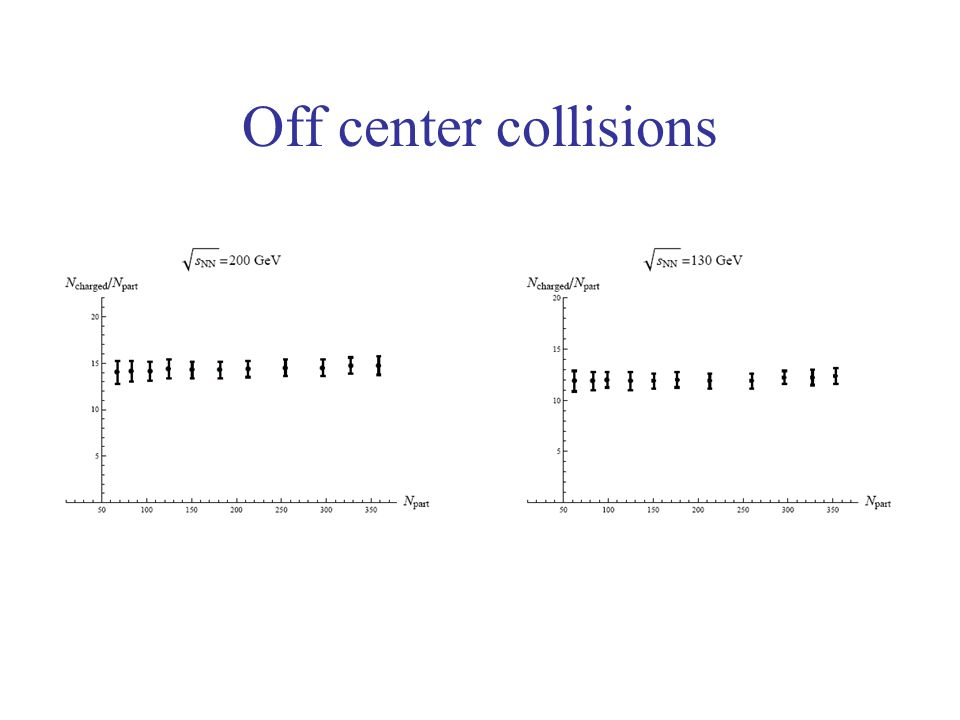 Off center collisions