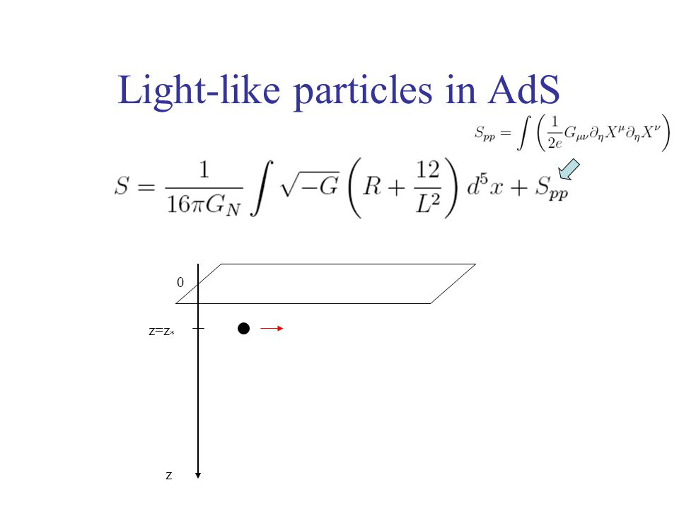 Light-like particles in AdS z 0 z=z *