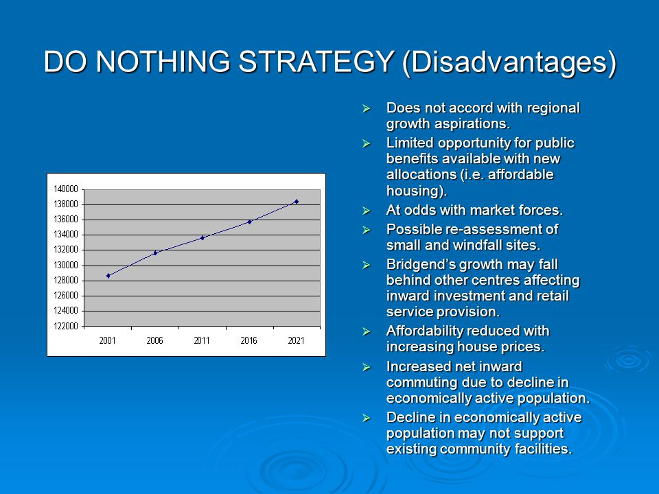 DO NOTHING STRATEGY (Disadvantages)  Does not accord with regional growth aspirations.