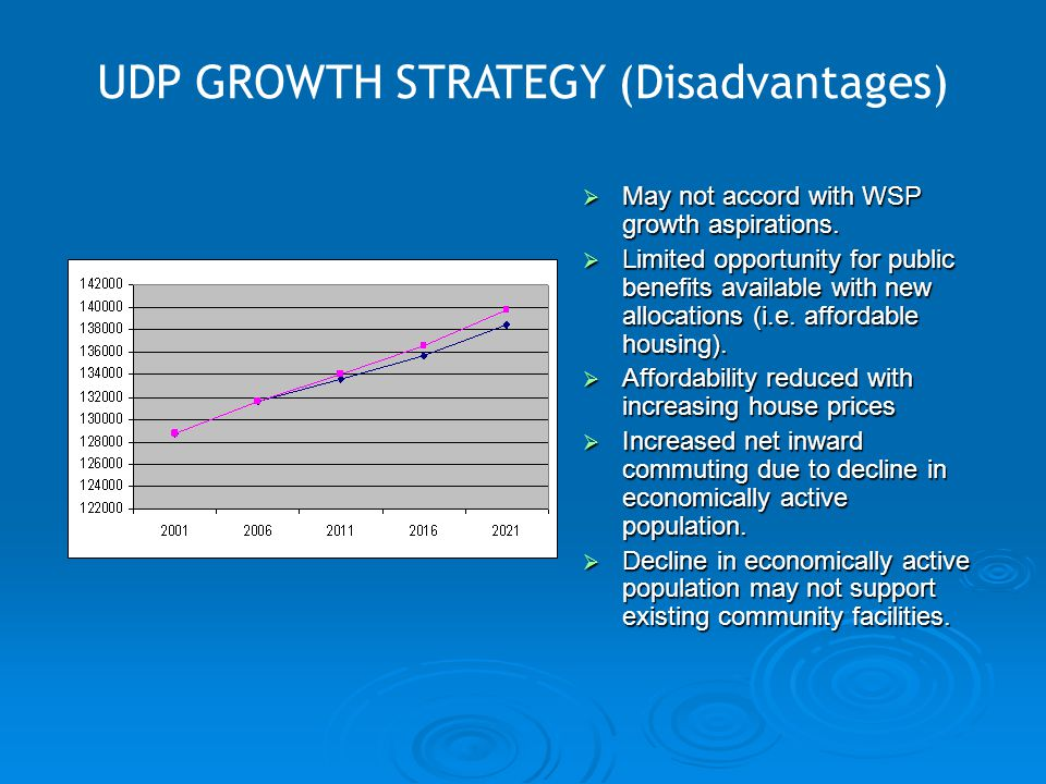  May not accord with WSP growth aspirations.