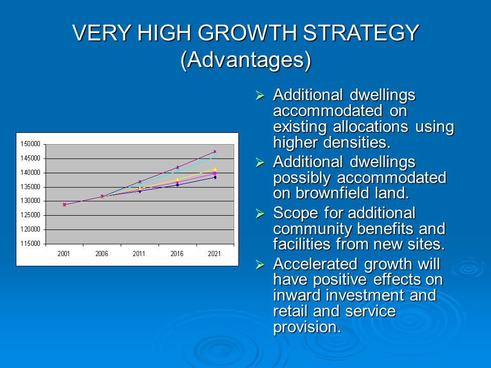 VERY HIGH GROWTH STRATEGY (Advantages)  Additional dwellings accommodated on existing allocations using higher densities.