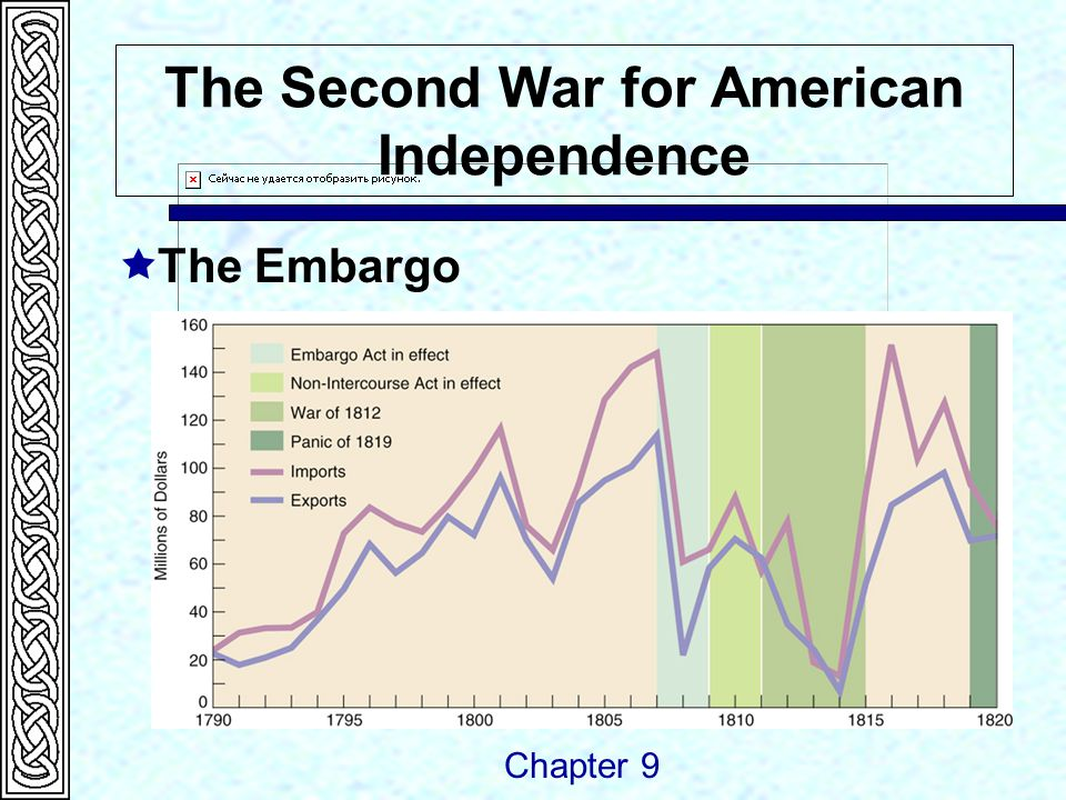The Second War for American Independence  The Embargo Chapter 9