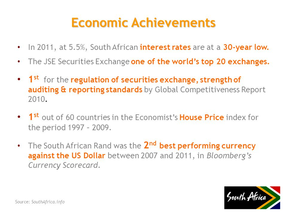 In 2011, at 5.5%, South African interest rates are at a 30-year low.