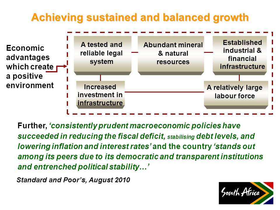 Achieving sustained and balanced growth Further, 'consistently prudent macroeconomic policies have succeeded in reducing the fiscal deficit, stabilising debt levels, and lowering inflation and interest rates' and the country 'stands out among its peers due to its democratic and transparent institutions and entrenched political stability…' Economic advantages which create a positive environment Increased investment in infrastructure Abundant mineral & natural resources A tested and reliable legal system A relatively large labour force Established industrial & financial infrastructure Standard and Poor's, August 2010