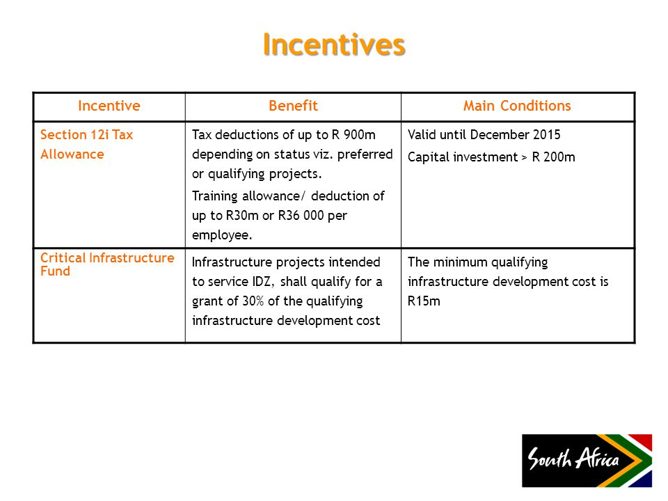 Incentives IncentiveBenefitMain Conditions Section 12i Tax Allowance Tax deductions of up to R 900m depending on status viz.