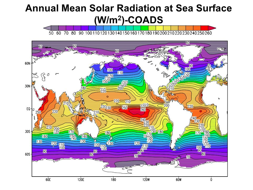 Annual Mean Solar Radiation at Sea Surface (W/m 2 )-COADS