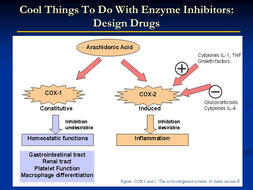 Cool Things To Do With Enzyme Inhibitors: Design Drugs Figure: COX 1 and 2 : The cyclo-oxygenase systems by drdoc on-line ©