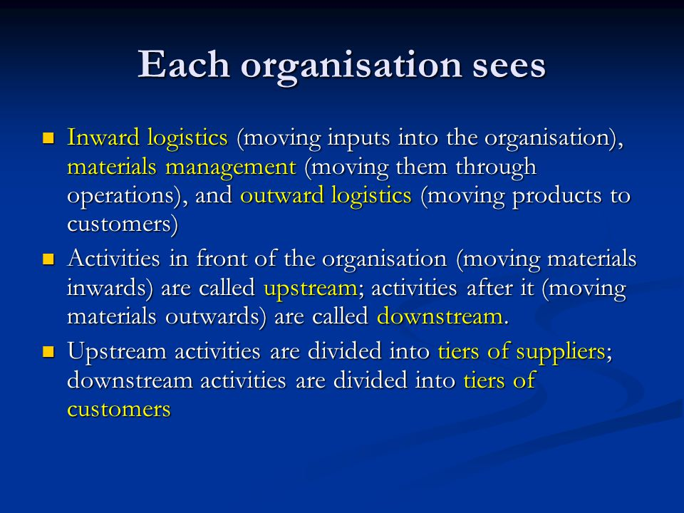 Each organisation sees Inward logistics (moving inputs into the organisation), materials management (moving them through operations), and outward logi