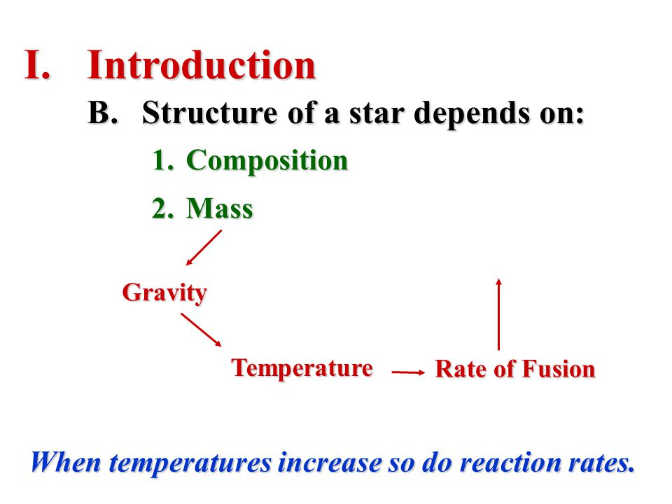 I.Introduction When temperatures increase so do reaction rates. 1.Composition 2.Mass Gravity Temperature Rate of Fusion B.Structure of a star depends