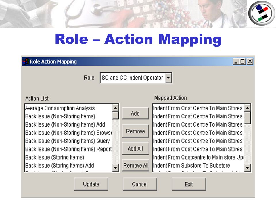 Role – Action Mapping