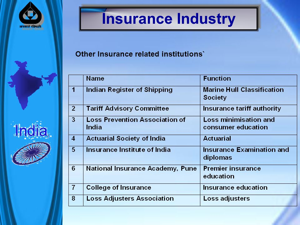 Insurance Industry Other Insurance related institutions`
