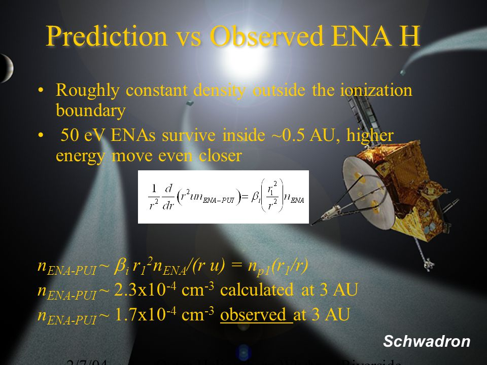 2/7/04Outer Heliosphere Wkshp – Riverside - N A Schwadron Prediction vs Observed ENA H Roughly constant density outside the ionization boundary 50 eV ENAs survive inside ~0.5 AU, higher energy move even closer n ENA-PUI ~  i r 1 2 n ENA /(r u) = n p1 (r 1 /r) n ENA-PUI ~ 2.3x10 -4 cm -3 calculated at 3 AU n ENA-PUI ~ 1.7x10 -4 cm -3 observed at 3 AU Schwadron