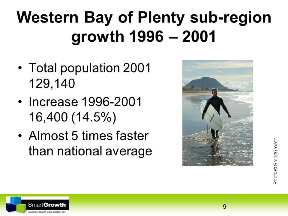 9 Western Bay of Plenty sub-region growth 1996 – 2001 Total population 2001 129,140 Increase 1996-2001 16,400 (14.5%) Almost 5 times faster than national average Photo © SmartGrowth