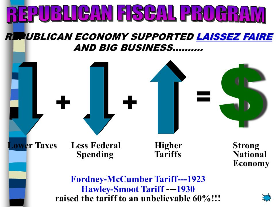 ++ = $$ LAISSEZ FAIRE REPUBLICAN ECONOMY SUPPORTED LAISSEZ FAIRE AND BIG BUSINESS……….