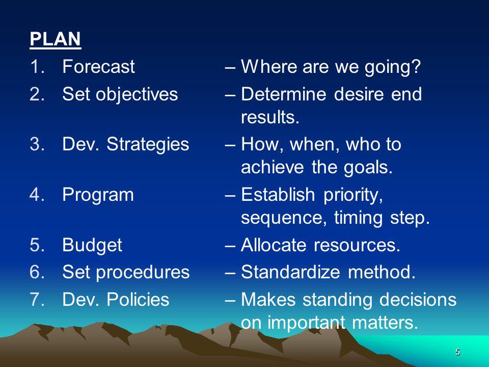 6 ORGANIZE 1.Establish organization structure (draw organization chart) 2.Delineate relationship (coordination) 3.Create position descriptions (responsibility and authority) 4.Establish position qualification