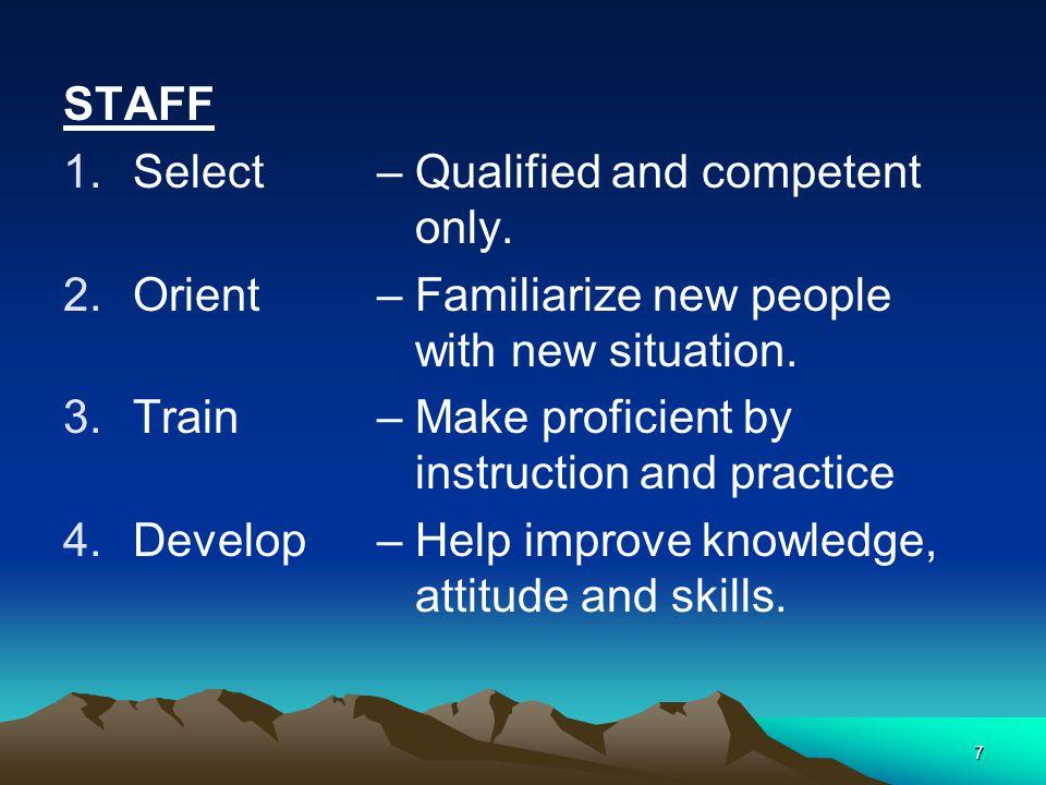 8 DIRECT 1.Delegate 2.Motivate 3.Coordinate 4.Manage differences 5.Manage change CONTROL 1.Establish reporting system 2.Develop performance standard 3.Measure results 4.Take corrective action 5.Reward
