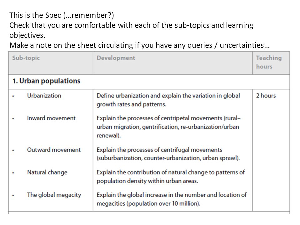 This is the Spec (…remember ) Check that you are comfortable with each of the sub-topics and learning objectives.