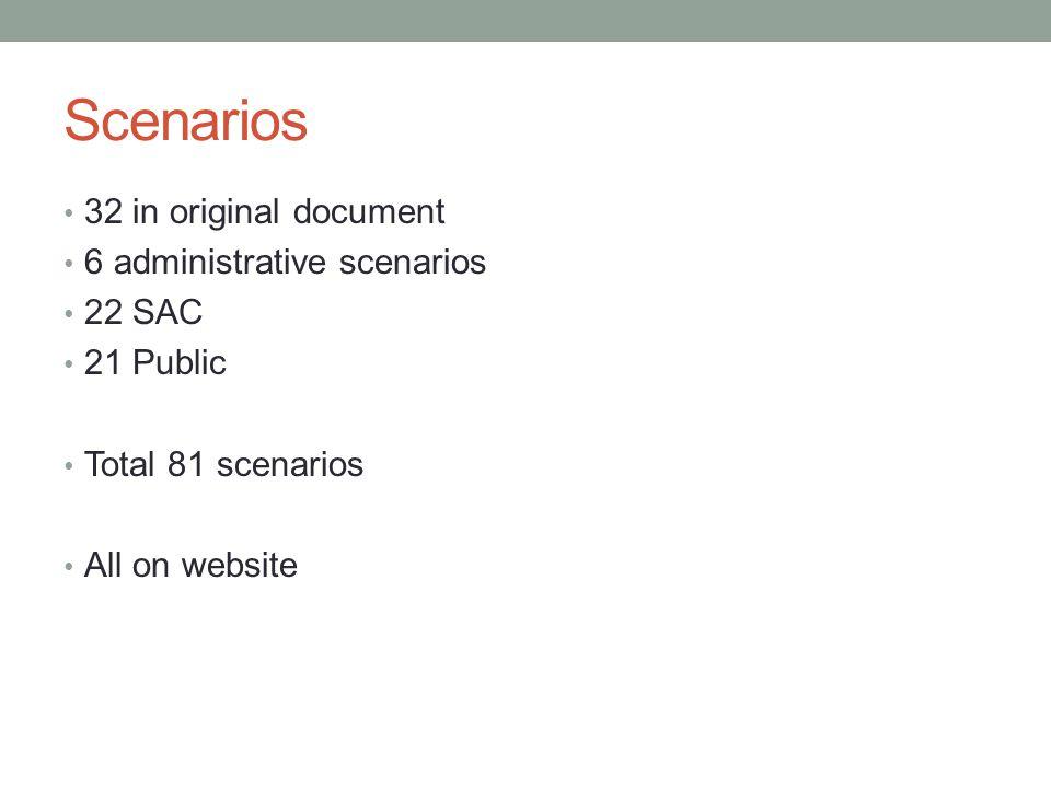 Scenarios 32 in original document 6 administrative scenarios 22 SAC 21 Public Total 81 scenarios All on website