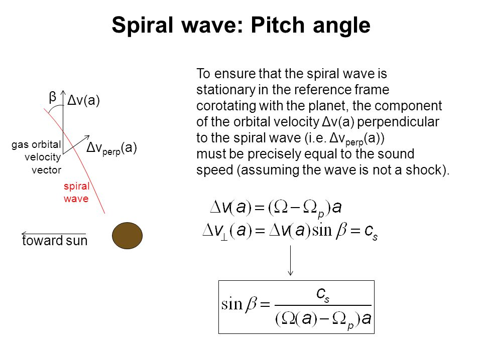 Spiral wave: Pitch angle Δv(a) β Δv perp (a) To ensure that the spiral wave is stationary in the reference frame corotating with the planet, the component of the orbital velocity Δv(a) perpendicular to the spiral wave (i.e.