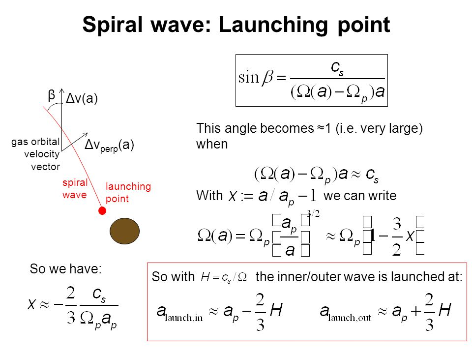Spiral wave: Launching point Δv(a) β Δv perp (a) This angle becomes ≈1 (i.e.