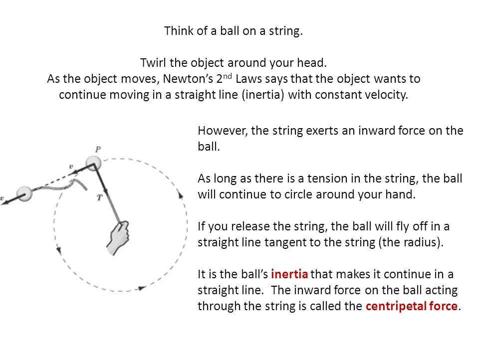 Think of a ball on a string. Twirl the object around your head. As the object moves, Newton's 2 nd Laws says that the object wants to continue moving