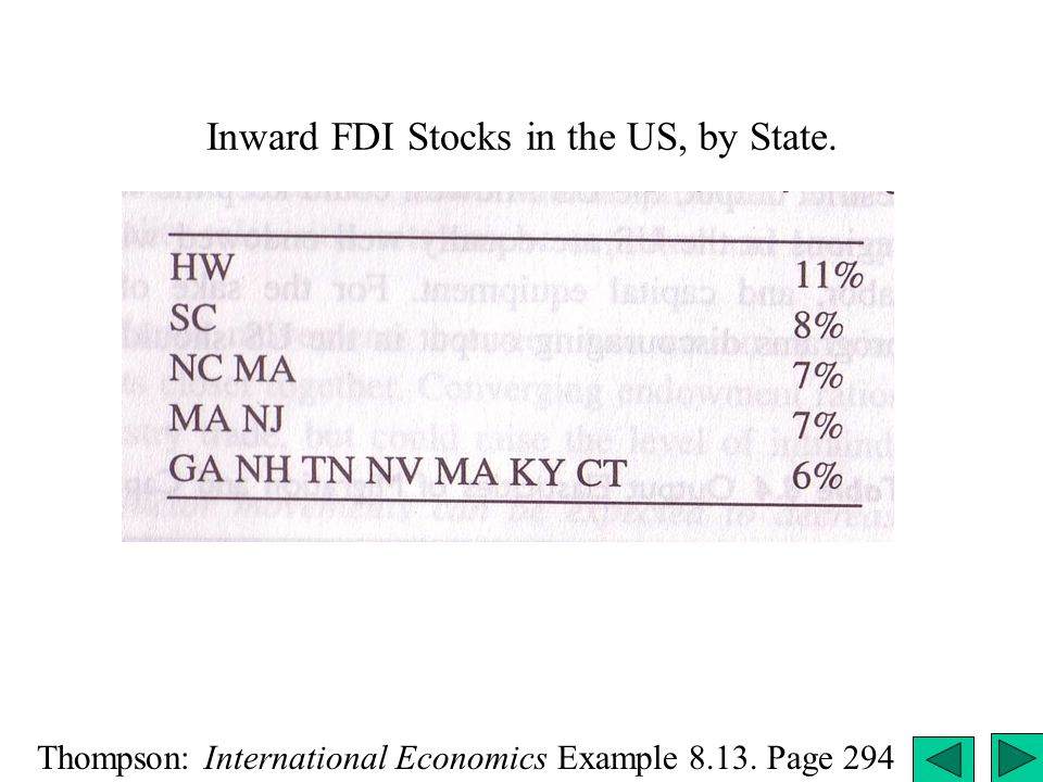 Inward FDI Stocks in the US, by State. Thompson: International Economics Example 8.13. Page 294