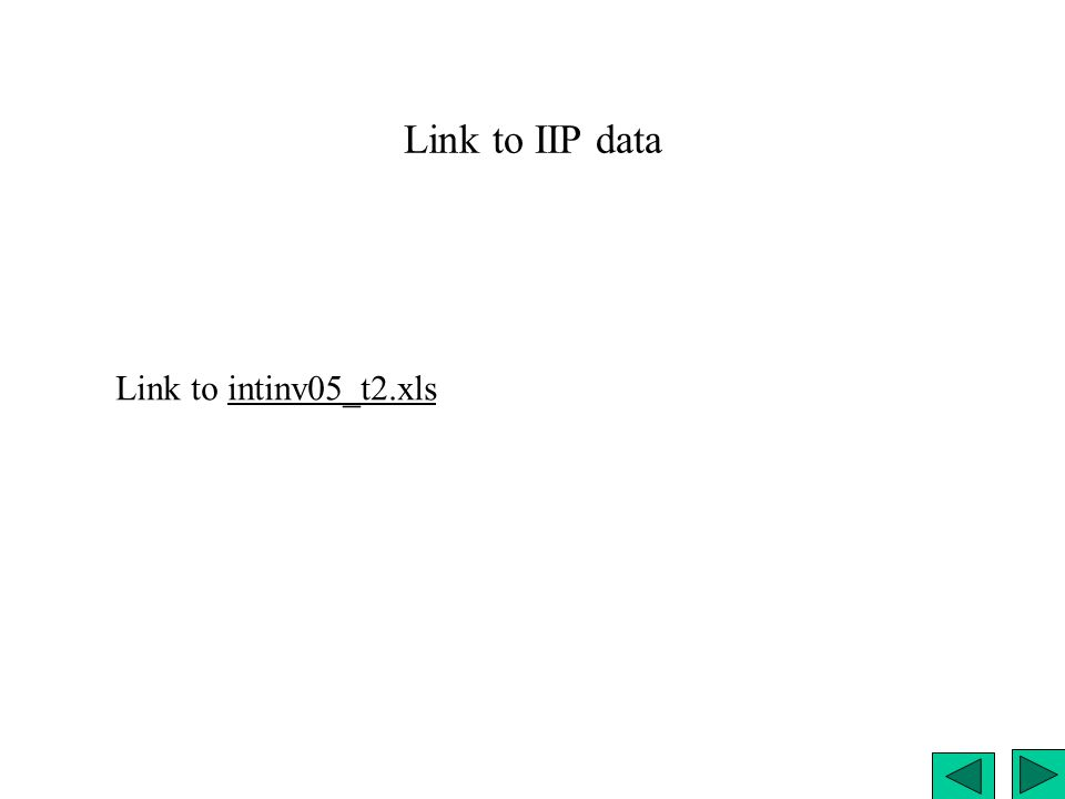 Link to IIP data Link to intinv05_t2.xlsintinv05_t2.xls