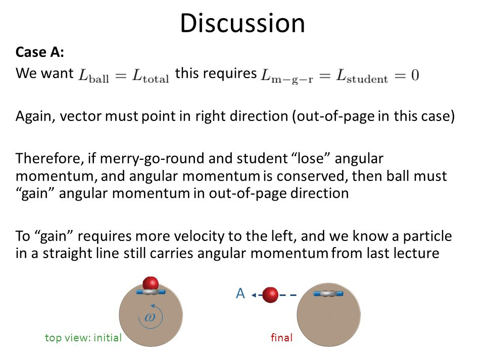 Discussion Case A: We want this requires Again, vector must point in right direction (out-of-page in this case) Therefore, if merry-go-round and stude