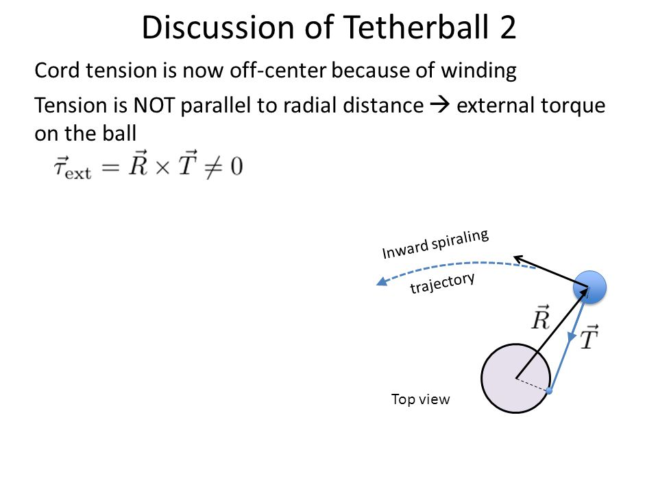 Discussion of Tetherball 2 Cord tension is now off-center because of winding Tension is NOT parallel to radial distance  external torque on the ball