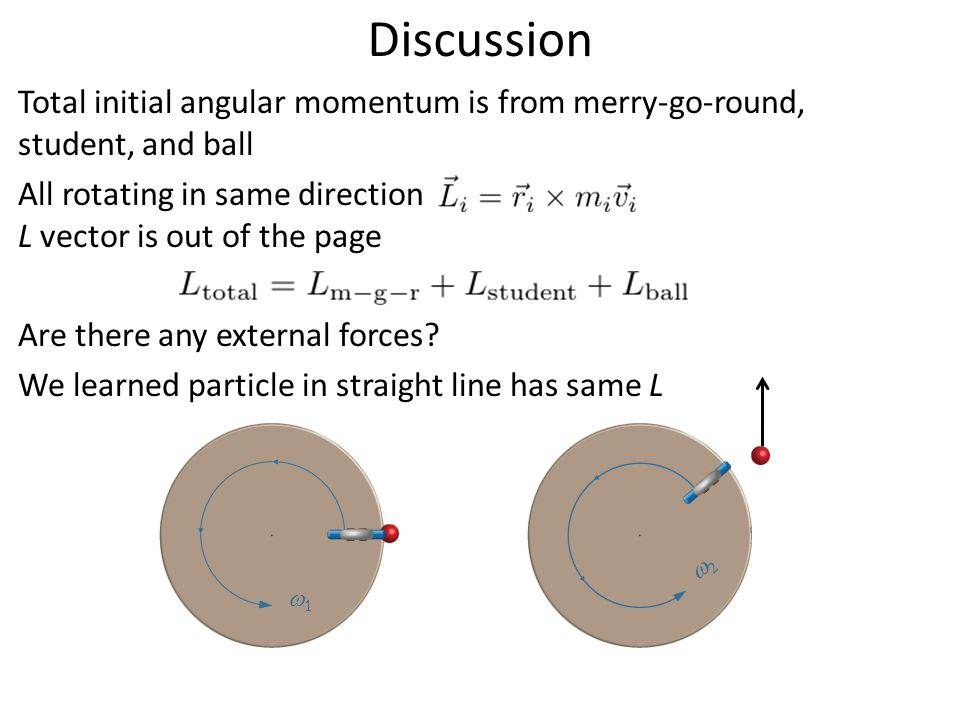 Discussion Total initial angular momentum is from merry-go-round, student, and ball All rotating in same direction L vector is out of the page Are the