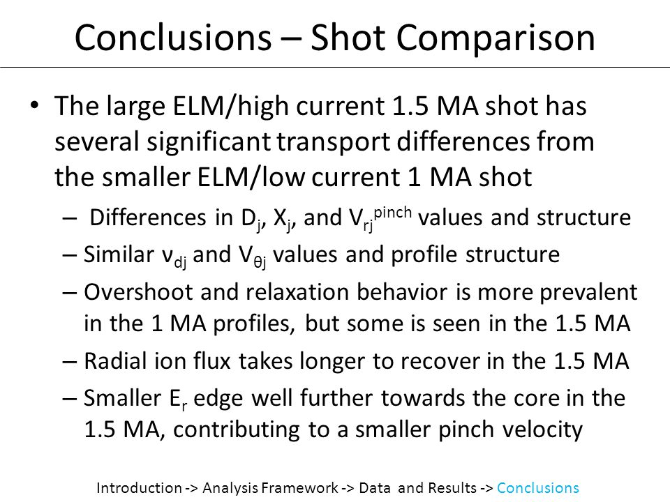 Conclusions – Shot Comparison The large ELM/high current 1.5 MA shot has several significant transport differences from the smaller ELM/low current 1 MA shot – Differences in D j, X j, and V rj pinch values and structure – Similar ν dj and V θj values and profile structure – Overshoot and relaxation behavior is more prevalent in the 1 MA profiles, but some is seen in the 1.5 MA – Radial ion flux takes longer to recover in the 1.5 MA – Smaller E r edge well further towards the core in the 1.5 MA, contributing to a smaller pinch velocity Introduction -> Analysis Framework -> Data and Results -> Conclusions