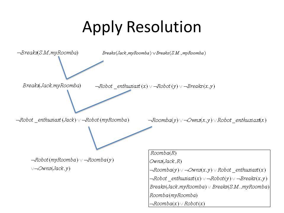 Apply Resolution