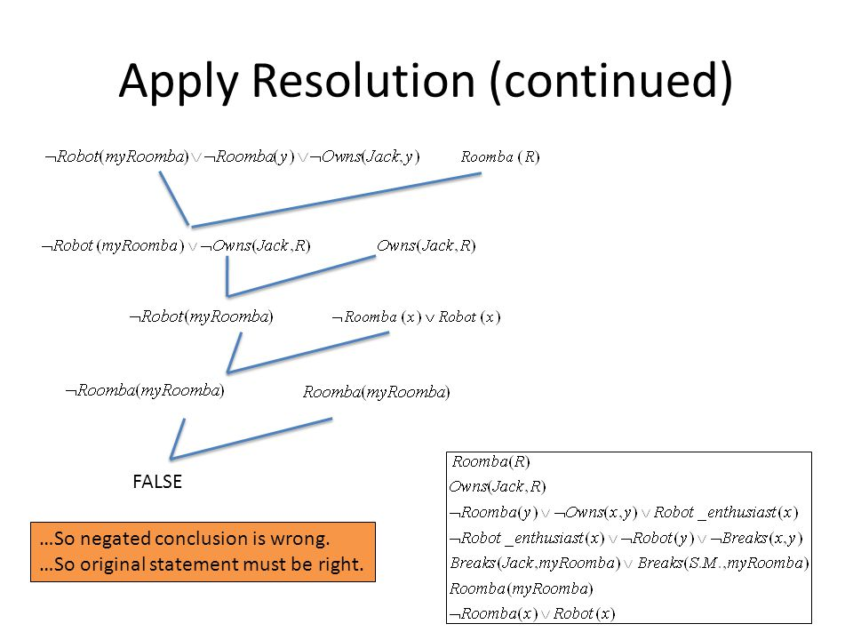 Apply Resolution (continued) FALSE …So negated conclusion is wrong.