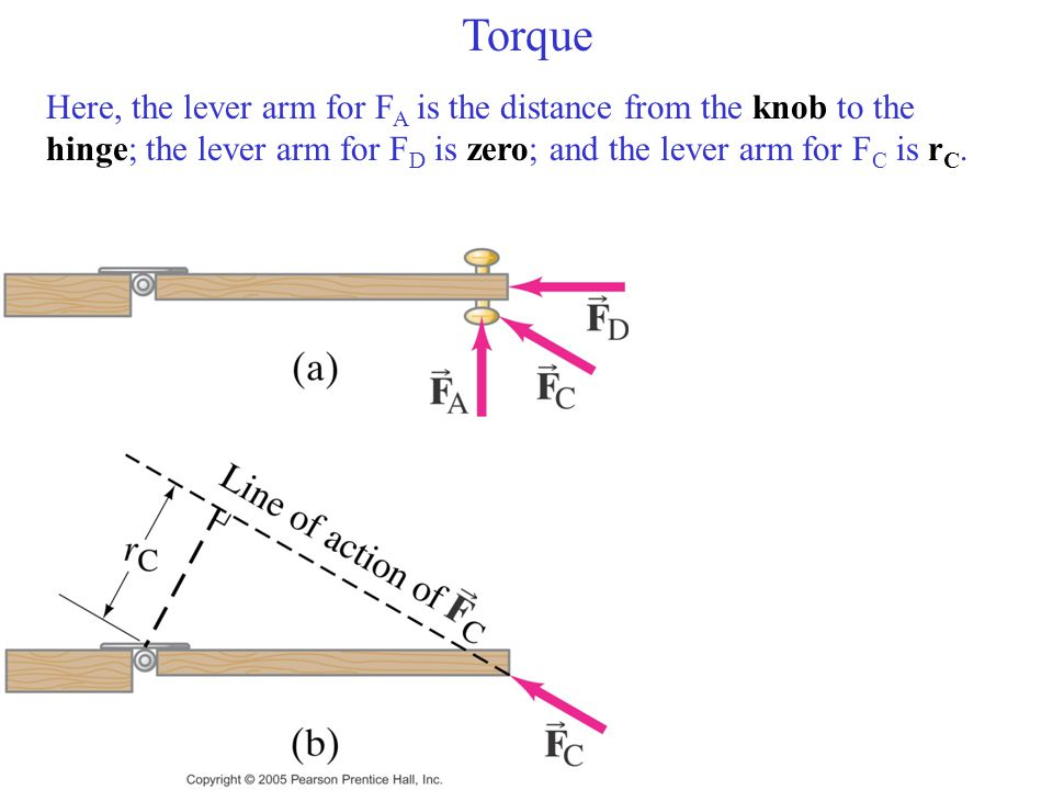 Torque Here, the lever arm for F A is the distance from the knob to the hinge; the lever arm for F D is zero; and the lever arm for F C is r C.