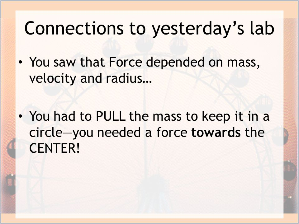 Connections to yesterday's lab You saw that Force depended on mass, velocity and radius… You had to PULL the mass to keep it in a circle—you needed a force towards the CENTER!