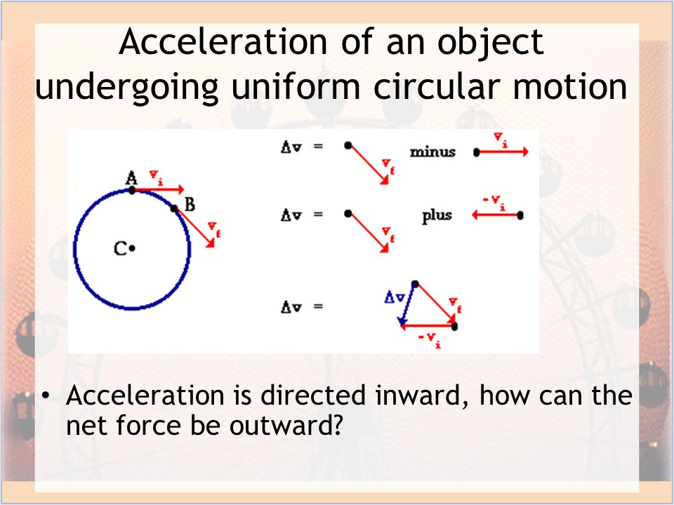 Acceleration of an object undergoing uniform circular motion Acceleration is directed inward, how can the net force be outward?