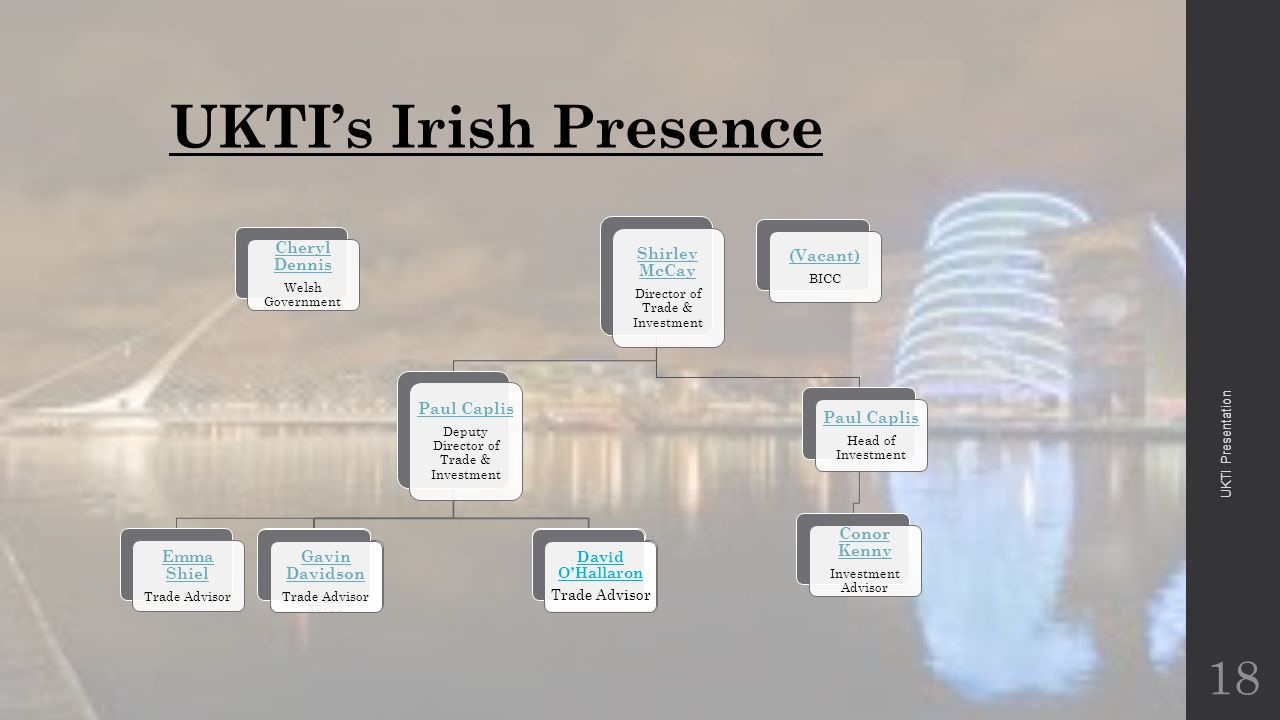 UKTI's Irish Presence Shirley McCay Director of Trade & Investment Paul Caplis Deputy Director of Trade & Investment Emma Shiel Trade Advisor Conor Kenny Trade Advisor x3753 Gavin Davidson Trade Advisor David O'Hallaron Trade Advisor Paul Caplis Head of Investment Conor Kenny Investment Advisor Cheryl Dennis Welsh Government (Vacant) BICC 18 UKTI Presentation