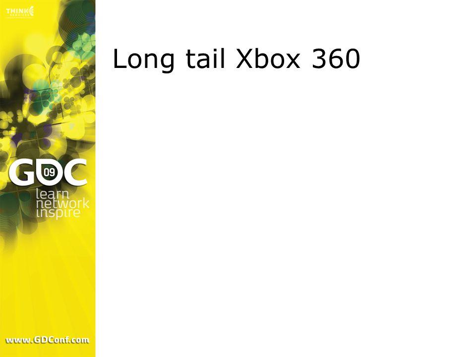 Long tail Xbox 360
