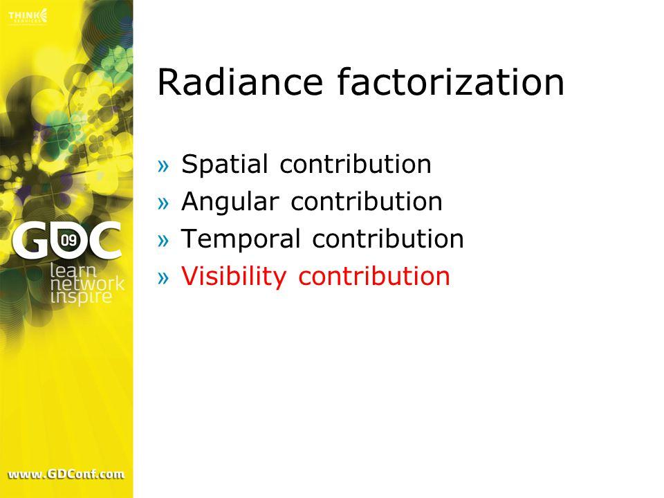Radiance factorization »Spatial contribution »Angular contribution »Temporal contribution »Visibility contribution