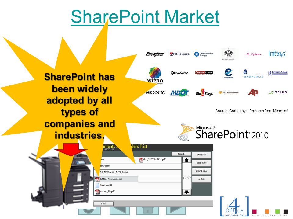 SharePoint Market SharePoint has been widely adopted by all types of companies and industries.