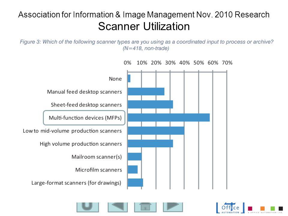 Association for Information & Image Management Nov. 2010 Research Scanner Utilization