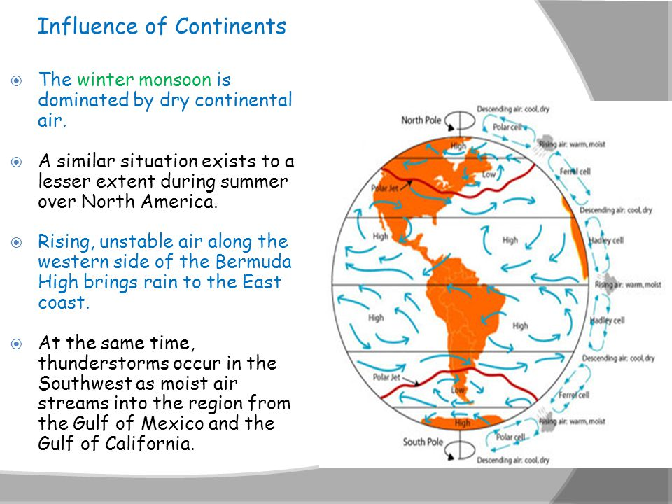 The winter monsoon is dominated by dry continental air.  A similar situation exists to a lesser extent during summer over North America.  Rising,