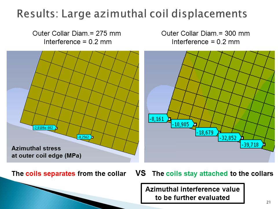 21 Outer Collar Diam.= 275 mm Interference = 0.2 mm Outer Collar Diam.= 300 mm Interference = 0.2 mm The coils separates from the collar VS The coils stay attached to the collars Azimuthal stress at outer coil edge (MPa) Azimuthal interference value to be further evaluated