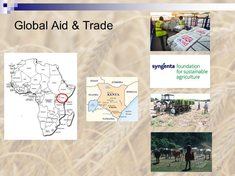 Global Aid & Trade 20