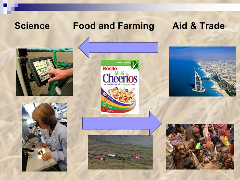 Science Food and Farming Aid & Trade 9