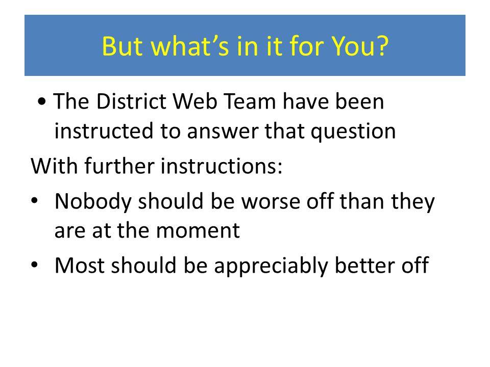 Characteristics of a Good Website.