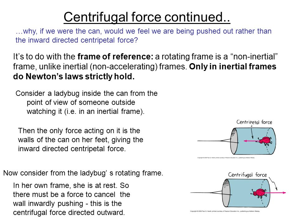 Centrifugal force continued.. Consider a ladybug inside the can from the point of view of someone outside watching it (i.e. in an inertial frame). …wh