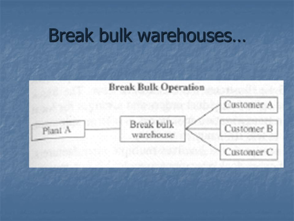 Break bulk warehouses…