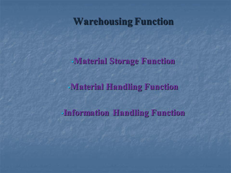 Warehousing Function Material Storage Function Material Storage Function Material Handling Function Material Handling Function Information Handling Function Information Handling Function