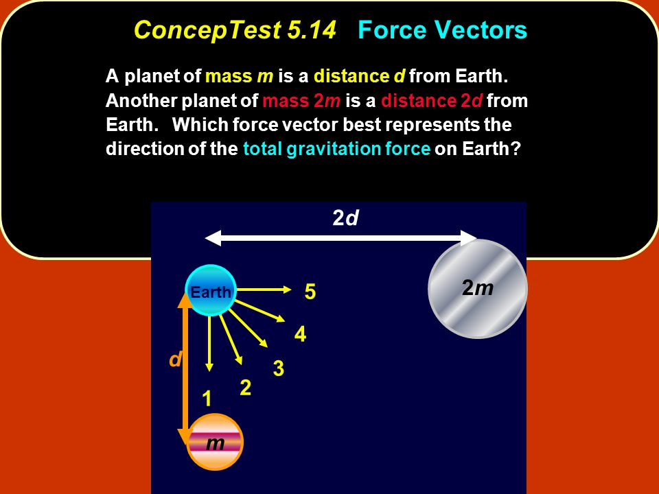 ConcepTest 5.14Force Vectors ConcepTest 5.14 Force Vectors A planet of mass m is a distance d from Earth. Another planet of mass 2m is a distance 2d f